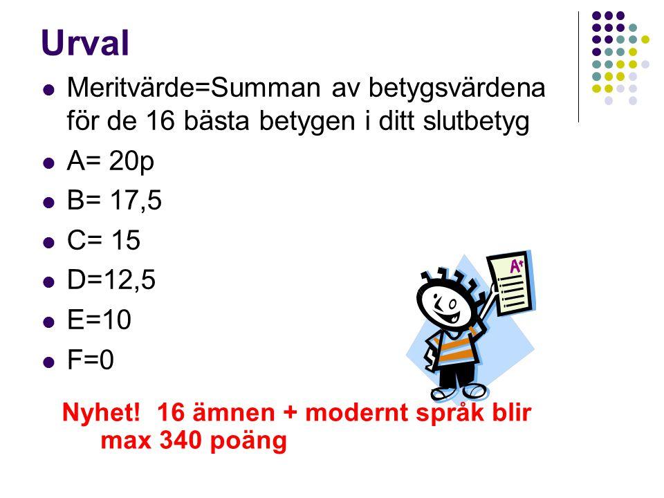 Urval Meritvärde=Summan av betygsvärdena för de 16 bästa betygen i ditt slutbetyg A= 20p B= 17,5 C= 15 D=12,5 E=10 F=0 Nyhet.