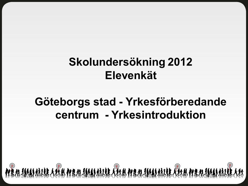 Skolundersökning 2012 Elevenkät Göteborgs stad - Yrkesförberedande centrum - Yrkesintroduktion