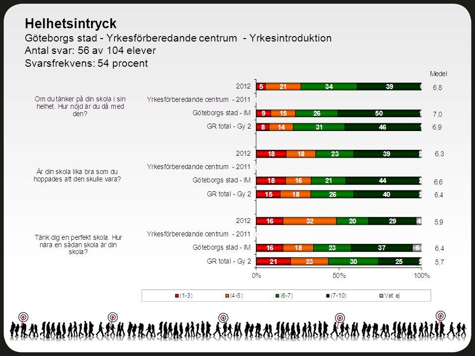Helhetsintryck Göteborgs stad - Yrkesförberedande centrum - Yrkesintroduktion Antal svar: 56 av 104 elever Svarsfrekvens: 54 procent