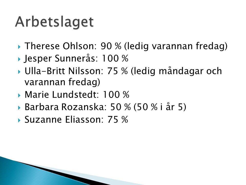  Therese Ohlson: 90 % (ledig varannan fredag)  Jesper Sunnerås: 100 %  Ulla-Britt Nilsson: 75 % (ledig måndagar och varannan fredag)  Marie Lundst