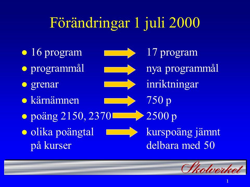 1 Förändringar 1 juli 2000 l 16 program17 program l programmålnya programmål l grenarinriktningar l kärnämnen 750 p l poäng 2150, 23702500 p l olika poängtalkurspoäng jämnt på kurser delbara med 50