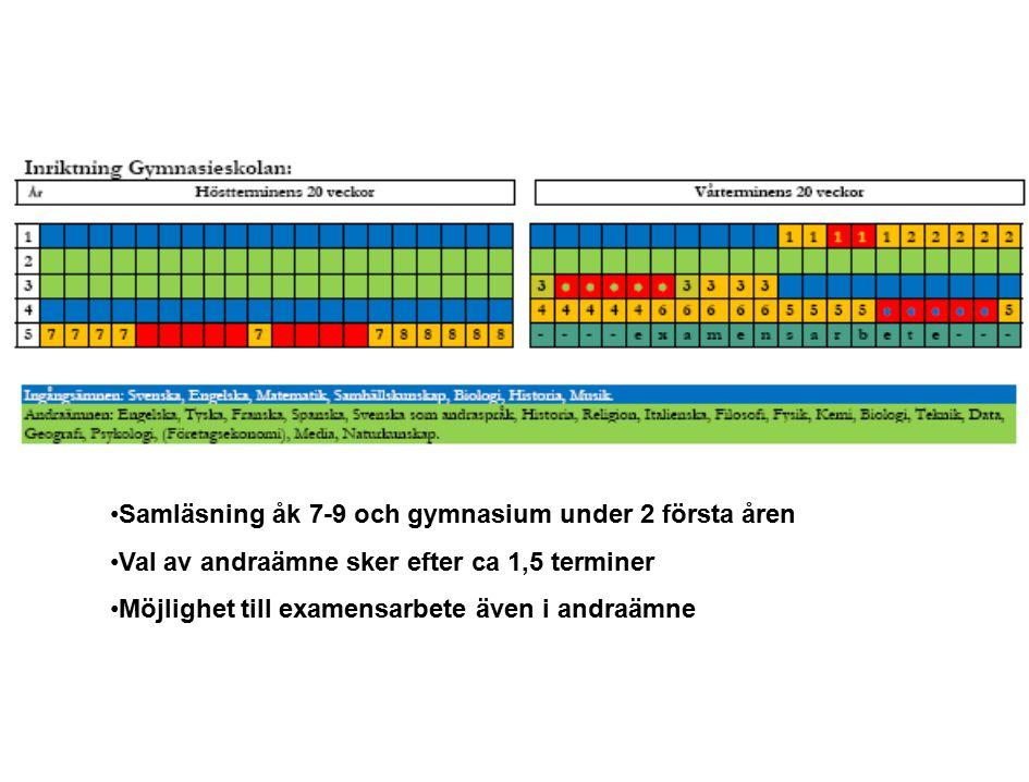 Samläsning åk 7-9 och gymnasium under 2 första åren Val av andraämne sker efter ca 1,5 terminer Möjlighet till examensarbete även i andraämne
