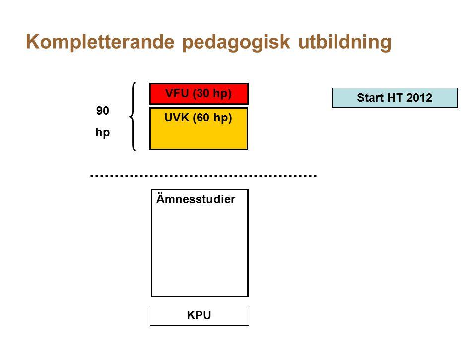 Kompletterande pedagogisk utbildning KPU UVK (60 hp) VFU (30 hp) 90 hp Ämnesstudier Start HT 2012
