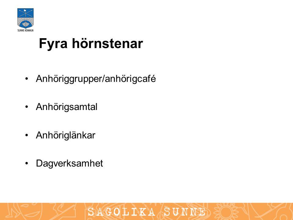 Fyra hörnstenar Anhöriggrupper/anhörigcafé Anhörigsamtal Anhöriglänkar Dagverksamhet