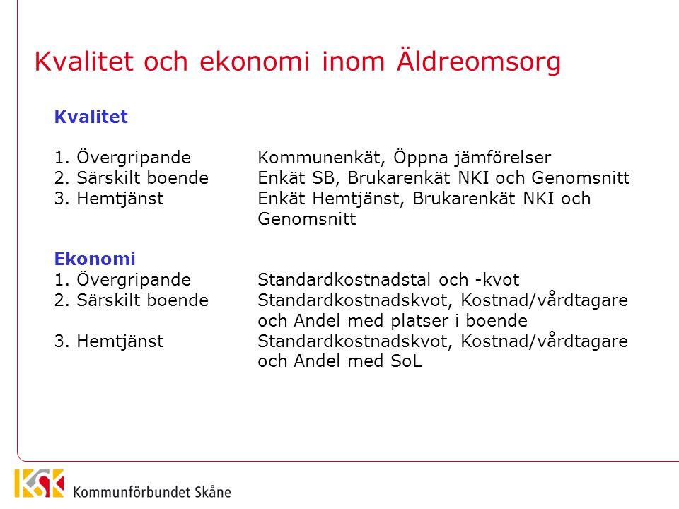 Kvalitet och ekonomi inom Äldreomsorg Kvalitet 1. ÖvergripandeKommunenkät, Öppna jämförelser 2.