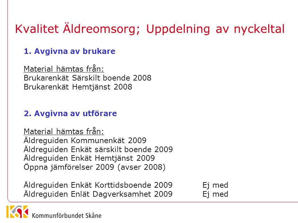 Brukarenkät Särskilt boende 2008