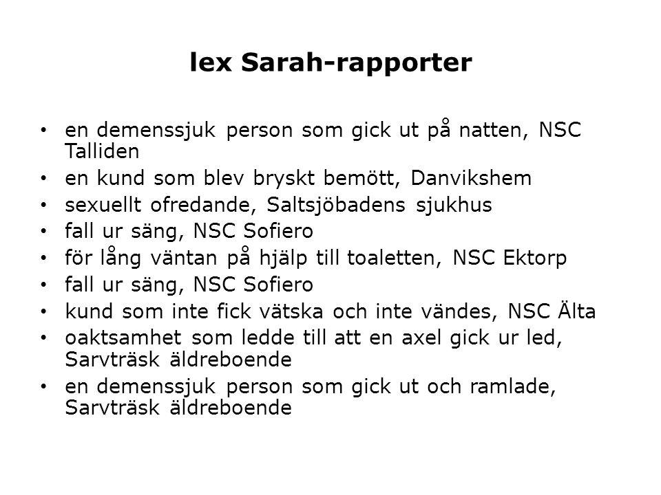 lex Sarah-rapporter en demenssjuk person som gick ut på natten, NSC Talliden en kund som blev bryskt bemött, Danvikshem sexuellt ofredande, Saltsjöbad