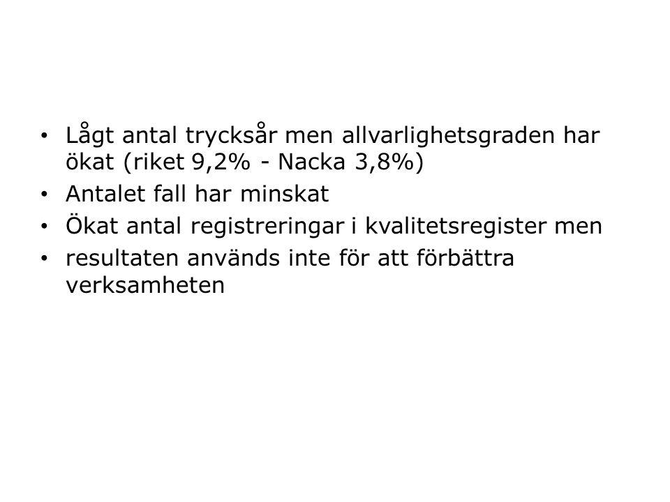 Brukarundersökning Svarsfrekvens Dagverksamhet 51% Äldreboende 61%