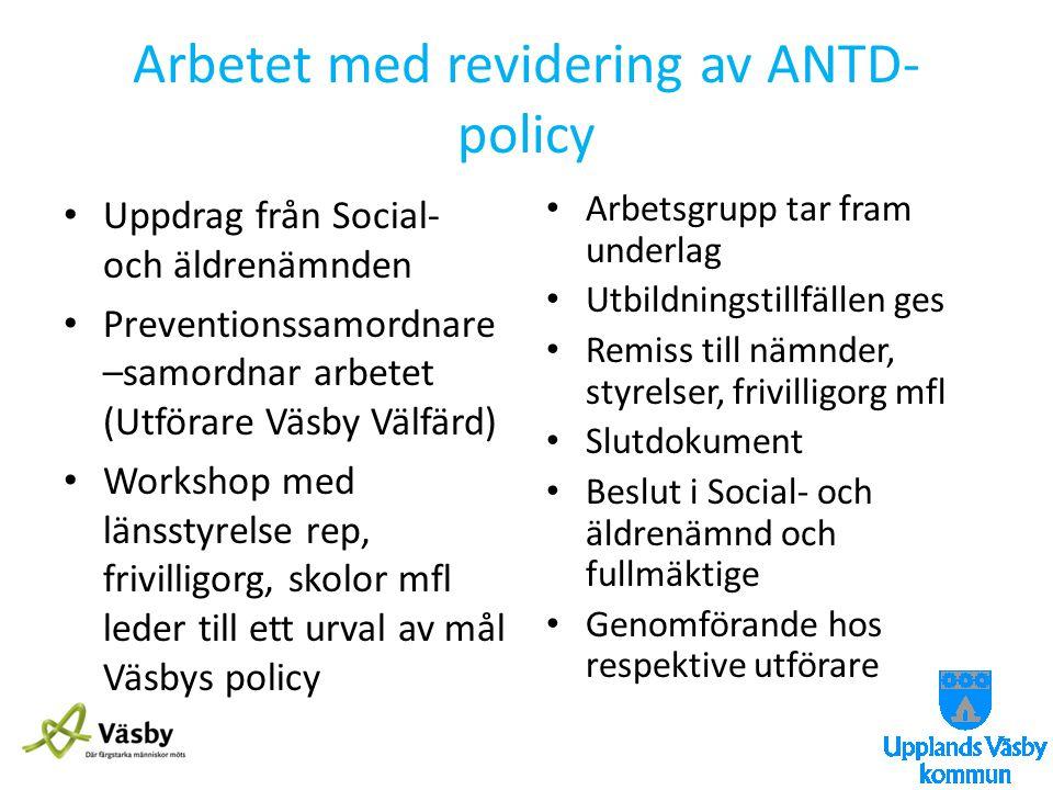 Arbetet med revidering av ANTD- policy Uppdrag från Social- och äldrenämnden Preventionssamordnare –samordnar arbetet (Utförare Väsby Välfärd) Worksho