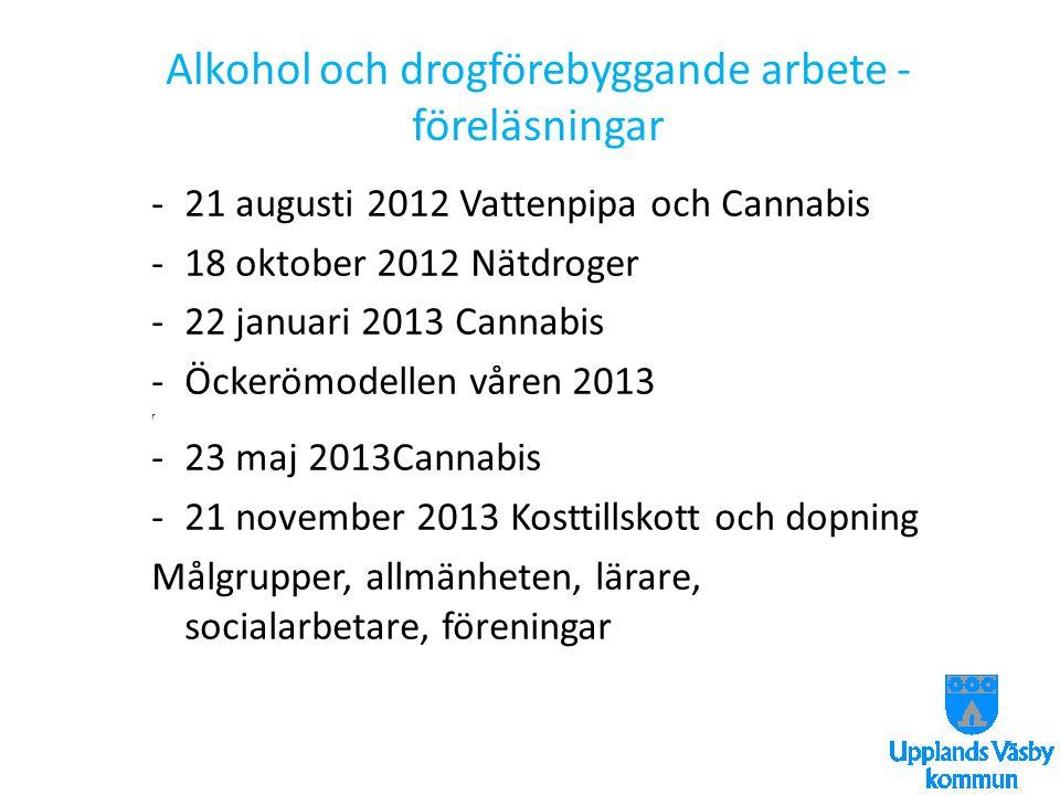 Alkohol och drogförebyggande arbete - föreläsningar -21 augusti 2012 Vattenpipa och Cannabis -18 oktober 2012 Nätdroger -22 januari 2013 Cannabis -Öck