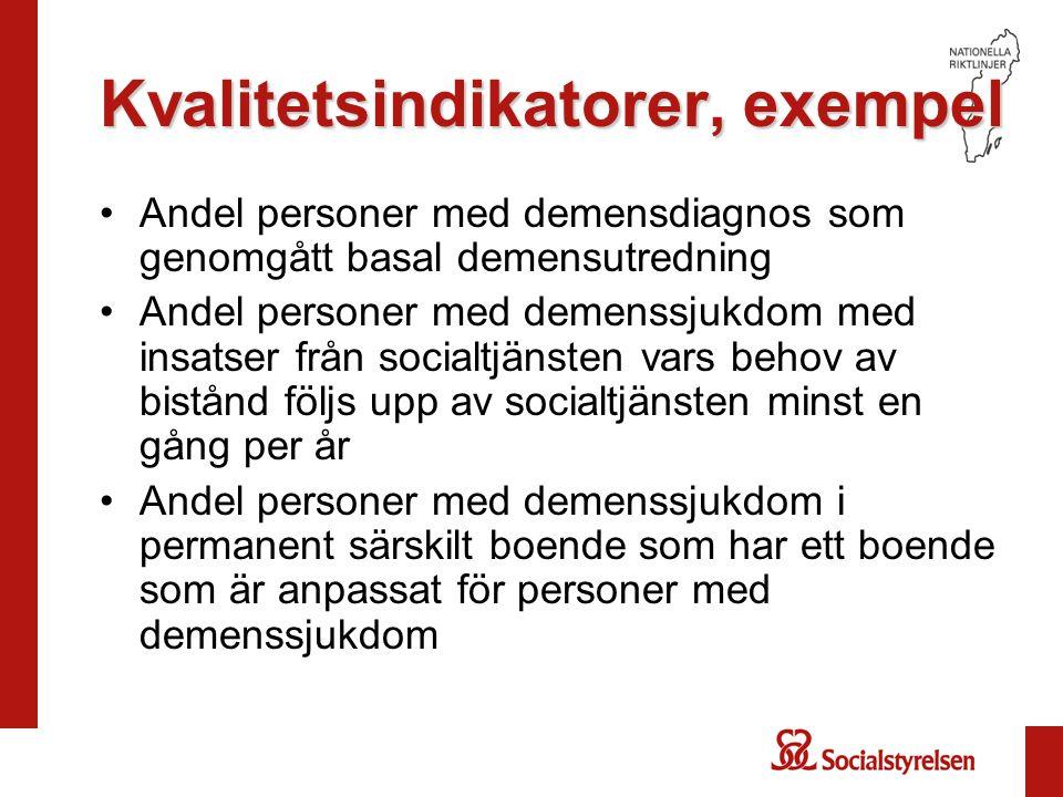Kvalitetsindikatorer, exempel Andel personer med demensdiagnos som genomgått basal demensutredning Andel personer med demenssjukdom med insatser från