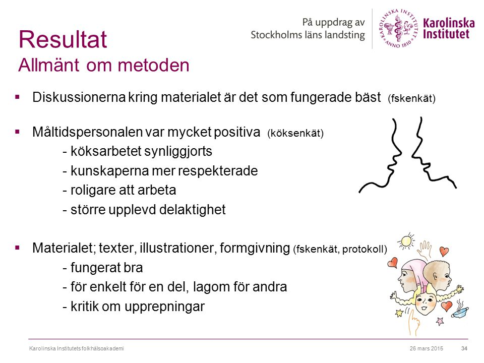 26 mars 2015Karolinska Institutets folkhälsoakademi34 Resultat Allmänt om metoden  Diskussionerna kring materialet är det som fungerade bäst (fskenkä