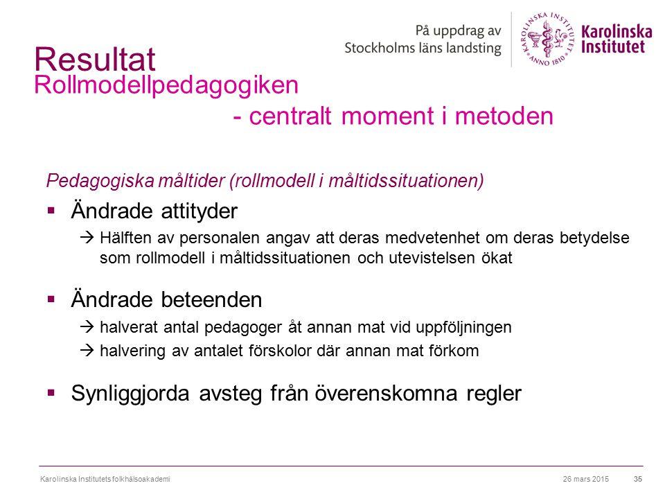 26 mars 2015Karolinska Institutets folkhälsoakademi35 Rollmodellpedagogiken - centralt moment i metoden Pedagogiska måltider (rollmodell i måltidssitu