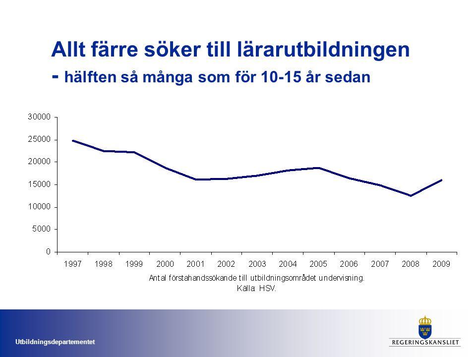 Utbildningsdepartementet Allt färre söker till lärarutbildningen - hälften så många som för 10-15 år sedan