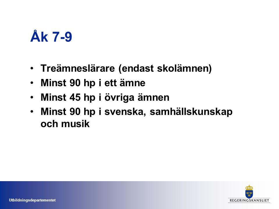 Utbildningsdepartementet Åk 7-9 Treämneslärare (endast skolämnen) Minst 90 hp i ett ämne Minst 45 hp i övriga ämnen Minst 90 hp i svenska, samhällskun