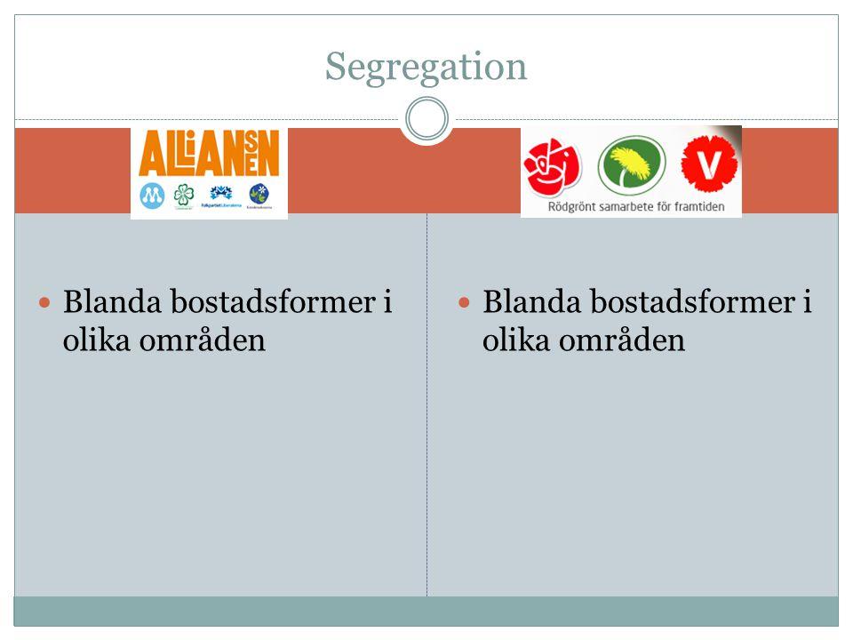 Blanda bostadsformer i olika områden Segregation
