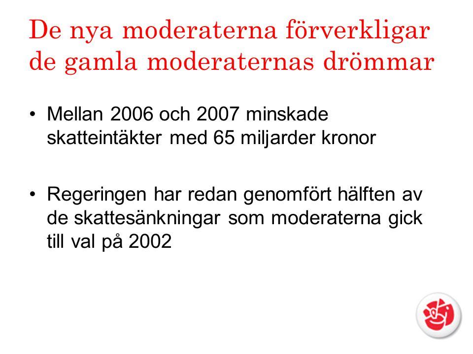 De nya moderaterna förverkligar de gamla moderaternas drömmar Mellan 2006 och 2007 minskade skatteintäkter med 65 miljarder kronor Regeringen har redan genomfört hälften av de skattesänkningar som moderaterna gick till val på 2002