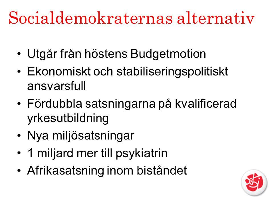 Socialdemokraternas alternativ Utgår från höstens Budgetmotion Ekonomiskt och stabiliseringspolitiskt ansvarsfull Fördubbla satsningarna på kvalificerad yrkesutbildning Nya miljösatsningar 1 miljard mer till psykiatrin Afrikasatsning inom biståndet