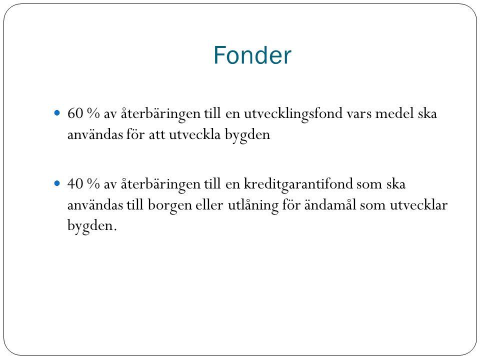 Fonder 60 % av återbäringen till en utvecklingsfond vars medel ska användas för att utveckla bygden 40 % av återbäringen till en kreditgarantifond som