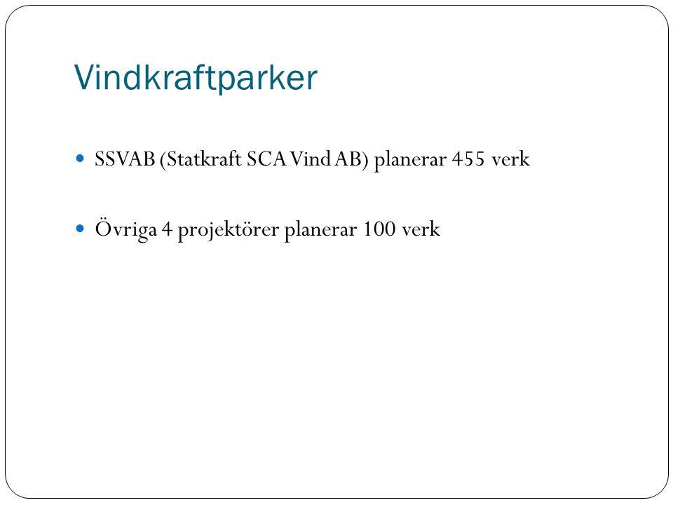 Vindkraftparker SSVAB (Statkraft SCA Vind AB) planerar 455 verk Övriga 4 projektörer planerar 100 verk