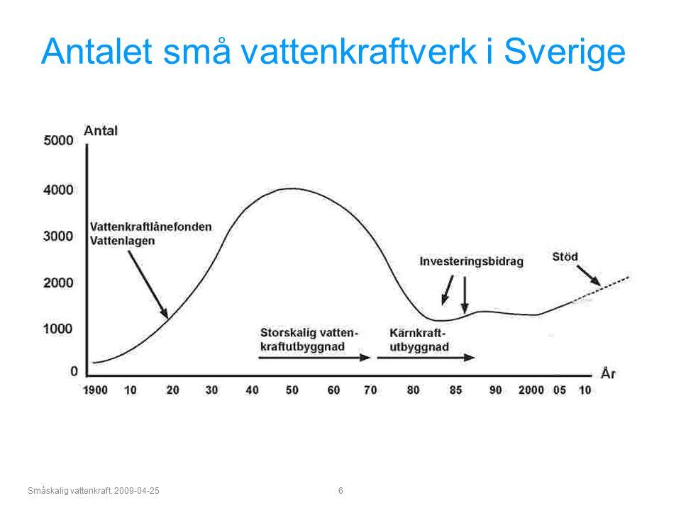 Småskalig vattenkraft. 2009-04-25 6 Antalet små vattenkraftverk i Sverige