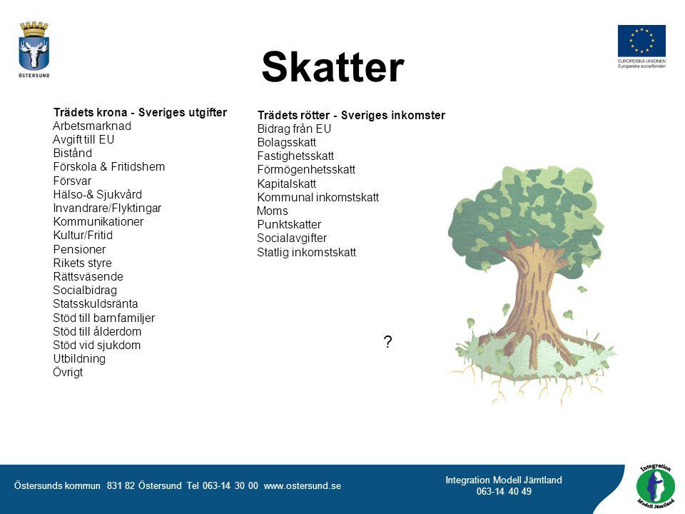 Östersunds kommun 831 82 Östersund Tel 063-14 30 00 www.ostersund.se Integration Modell Jämtland 063-14 40 49 Skatter Trädets krona - Sveriges utgifte