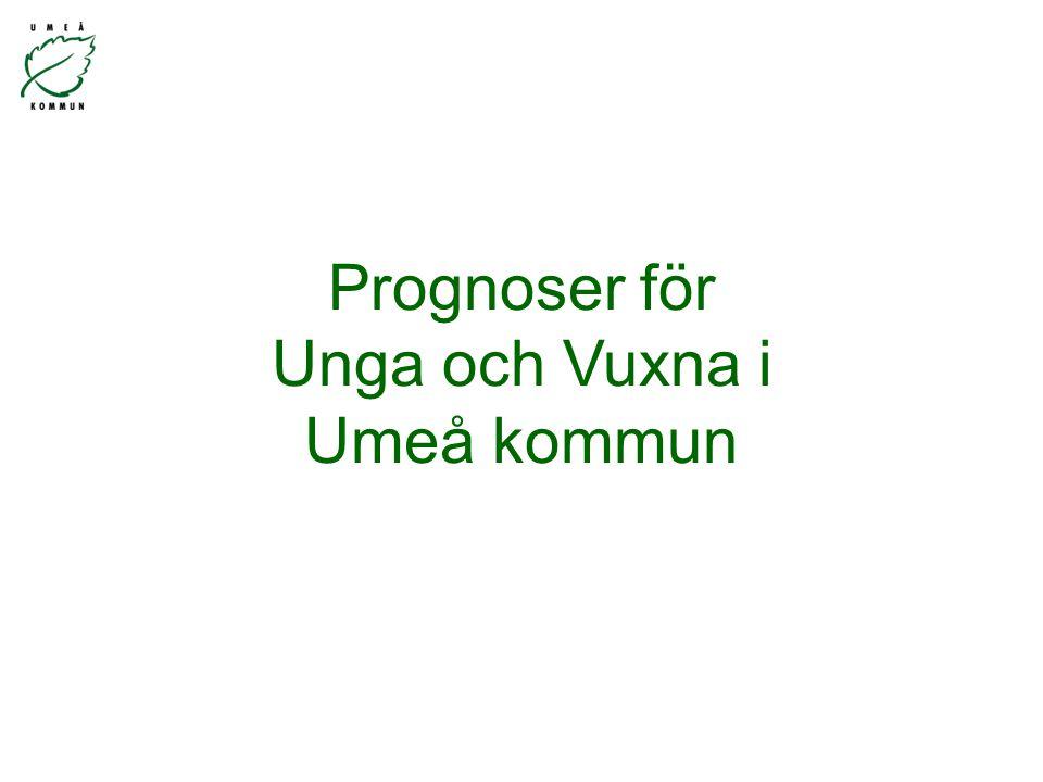 Prognoser för Unga och Vuxna i Umeå kommun