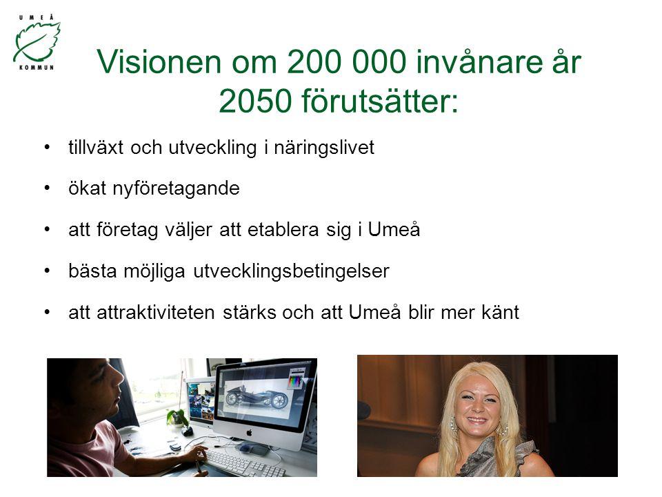 tillväxt och utveckling i näringslivet ökat nyföretagande att företag väljer att etablera sig i Umeå bästa möjliga utvecklingsbetingelser att attraktiviteten stärks och att Umeå blir mer känt Visionen om 200 000 invånare år 2050 förutsätter: