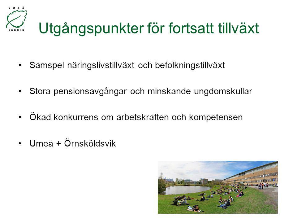 Utgångspunkter för fortsatt tillväxt Samspel näringslivstillväxt och befolkningstillväxt Stora pensionsavgångar och minskande ungdomskullar Ökad konkurrens om arbetskraften och kompetensen Umeå + Örnsköldsvik