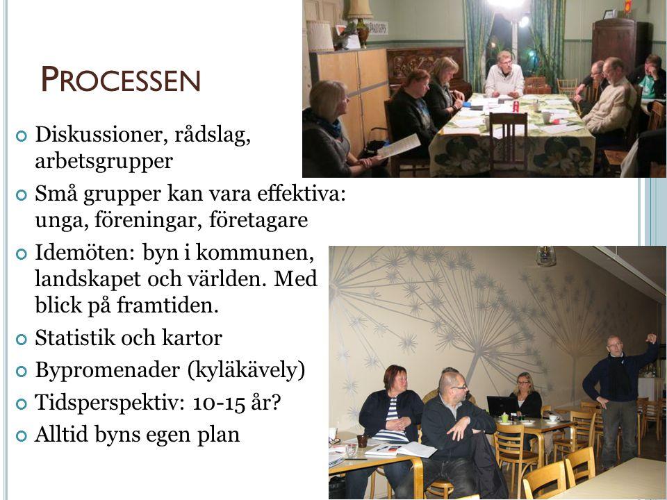 P ROCESSEN Diskussioner, rådslag, arbetsgrupper Små grupper kan vara effektiva: unga, föreningar, företagare Idemöten: byn i kommunen, landskapet och världen.