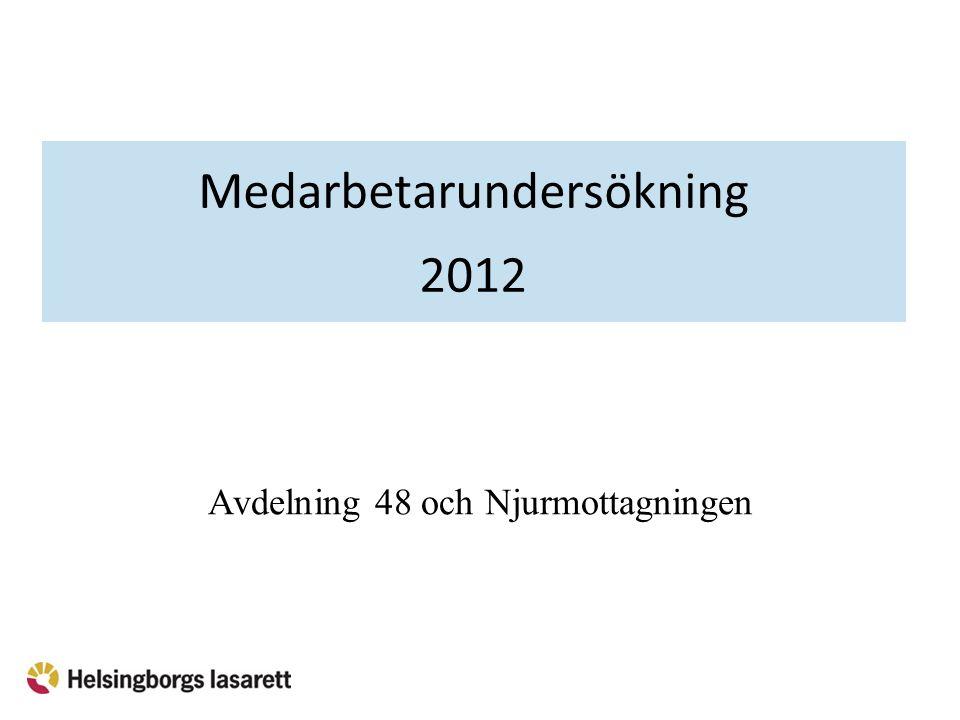 Medarbetarundersökning 2012 Avdelning 48 och Njurmottagningen