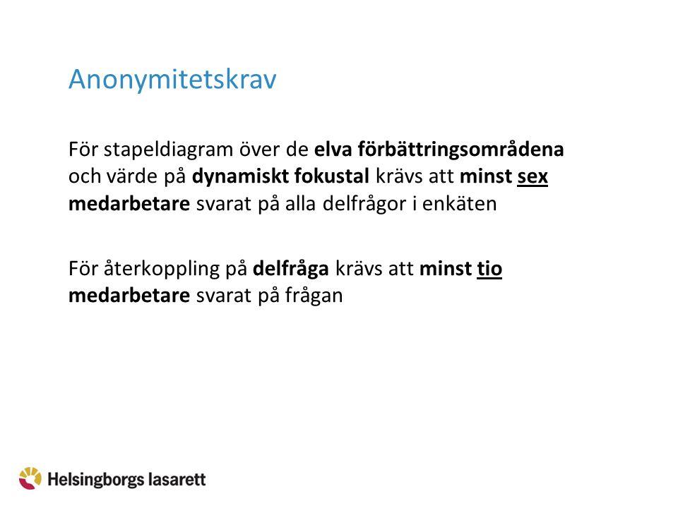 Resultatets upplägg 11 förbättringsområden Tilläggsfrågor Regionens tilläggsfrågor Helsingborgslasaretts tilläggsfrågor