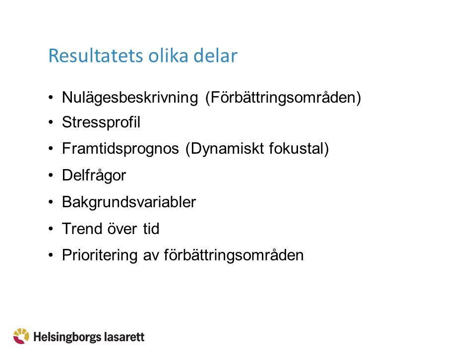 Medarbetarkraft Arbetsrelaterad utmattning Arbetstakt – nytt riktvärde.