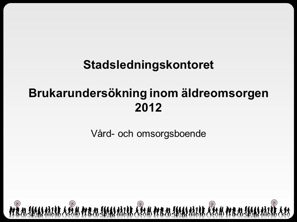 Stadsledningskontoret Brukarundersökning inom äldreomsorgen 2012 Vård- och omsorgsboende