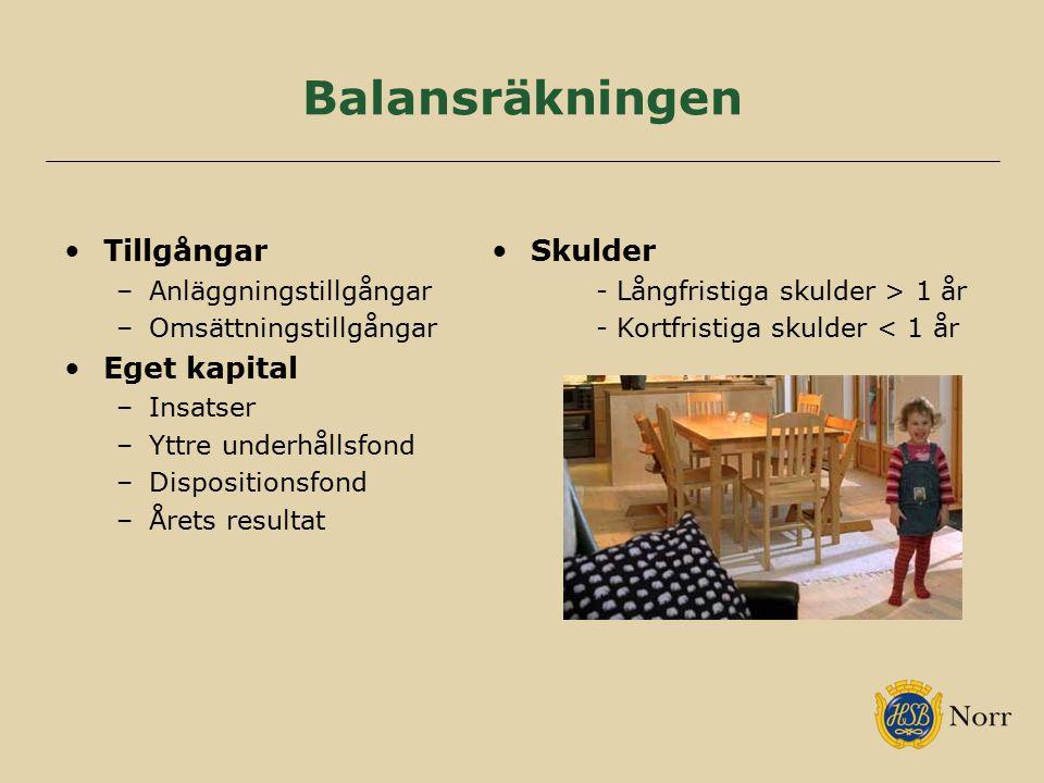 Balansräkningen Tillgångar –Anläggningstillgångar –Omsättningstillgångar Eget kapital –Insatser –Yttre underhållsfond –Dispositionsfond –Årets resulta