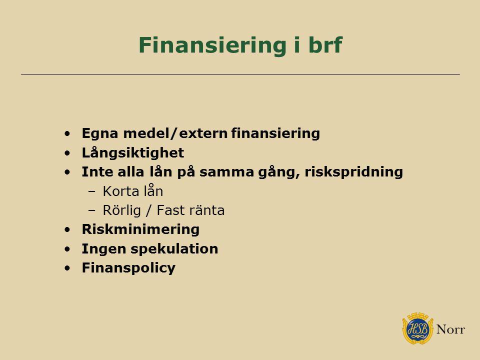 Finansiering i brf Egna medel/extern finansiering Långsiktighet Inte alla lån på samma gång, riskspridning –Korta lån –Rörlig / Fast ränta Riskminimering Ingen spekulation Finanspolicy