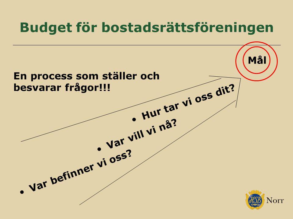 Budget för bostadsrättsföreningen En process som ställer och besvarar frågor!!! Mål Var befinner vi oss? Var vill vi nå? Hur tar vi oss dit?