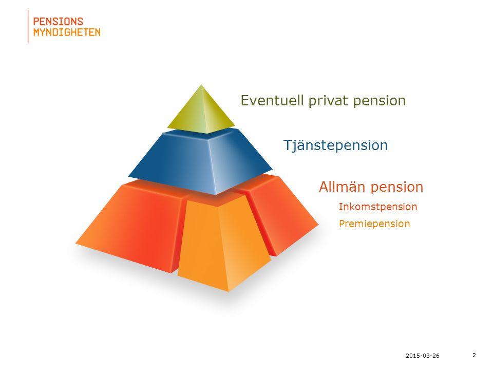 För att uppdatera sidfotstexten, gå till menyn: Visa/Sidhuvud och sidfot... 2 2015-03-26 Eventuell privat pension Tjänstepension Allmän pension Inkoms