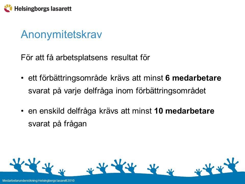 Medarbetarundersökning Helsingborgs lasarett 2010 Anonymitetskrav För att få arbetsplatsens resultat för ett förbättringsområde krävs att minst 6 medarbetare svarat på varje delfråga inom förbättringsområdet en enskild delfråga krävs att minst 10 medarbetare svarat på frågan