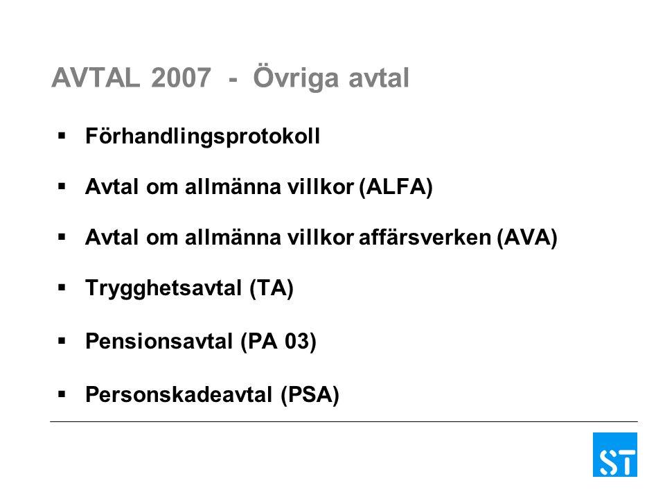 AVTAL 2007 - Övriga avtal  Förhandlingsprotokoll  Avtal om allmänna villkor (ALFA)  Avtal om allmänna villkor affärsverken (AVA)  Trygghetsavtal (TA)  Pensionsavtal (PA 03)  Personskadeavtal (PSA)