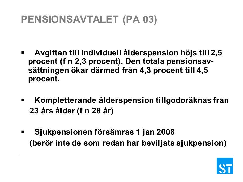 PENSIONSAVTALET (PA 03)  Avgiften till individuell ålderspension höjs till 2,5 procent (f n 2,3 procent).