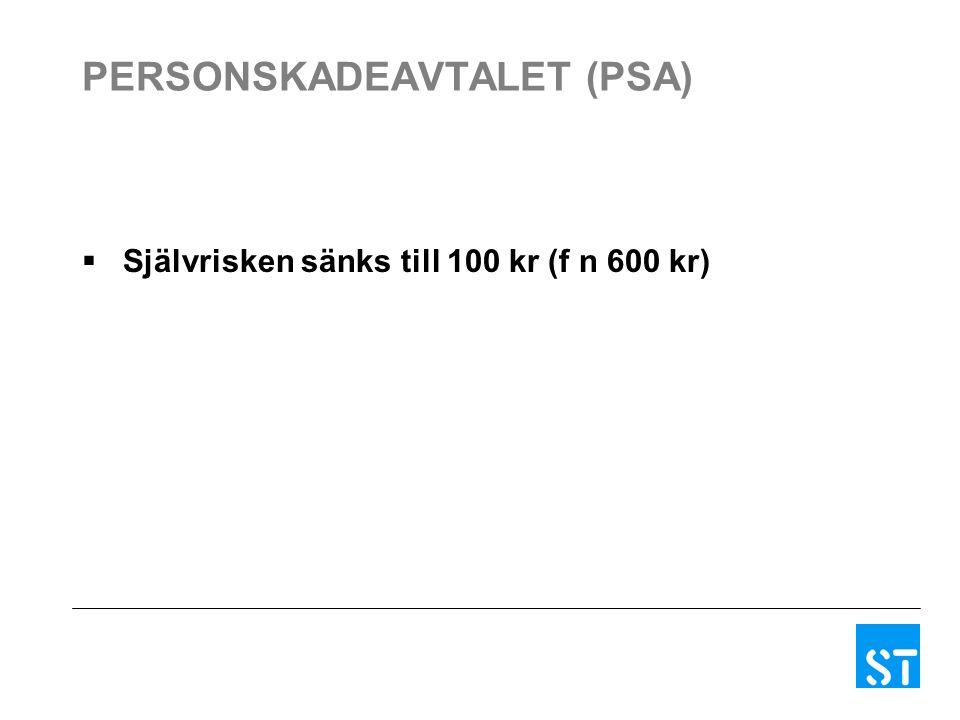 PERSONSKADEAVTALET (PSA)  Självrisken sänks till 100 kr (f n 600 kr)