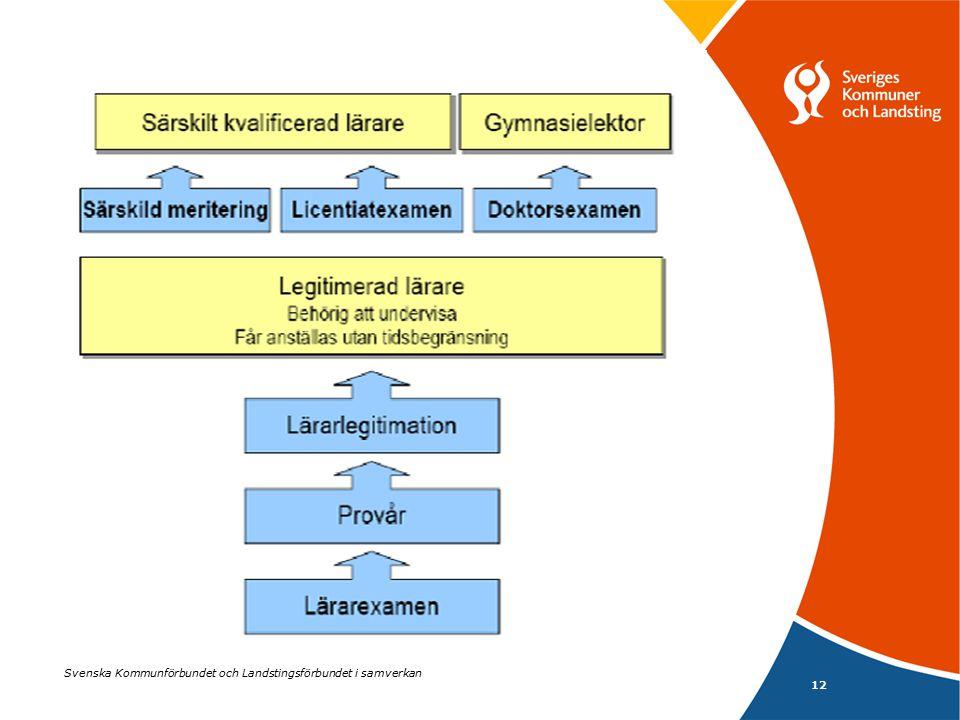 Svenska Kommunförbundet och Landstingsförbundet i samverkan 12