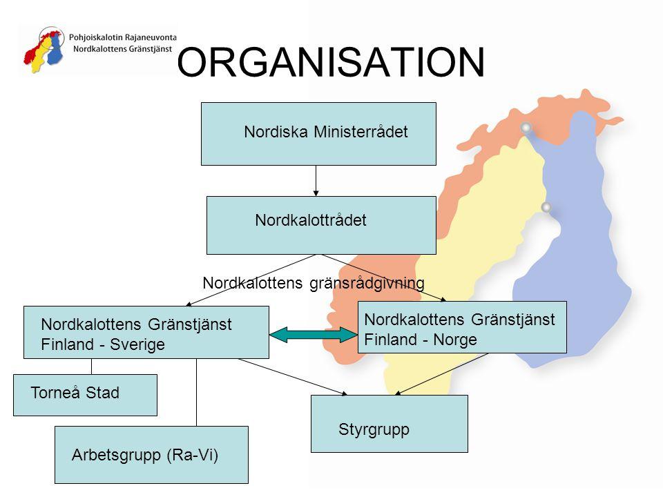 ORGANISATION Nordiska Ministerrådet Nordkalottrådet Torneå Stad Nordkalottens Gränstjänst Finland - Sverige Styrgrupp Arbetsgrupp (Ra-Vi) Nordkalottens Gränstjänst Finland - Norge Nordkalottens gränsrådgivning