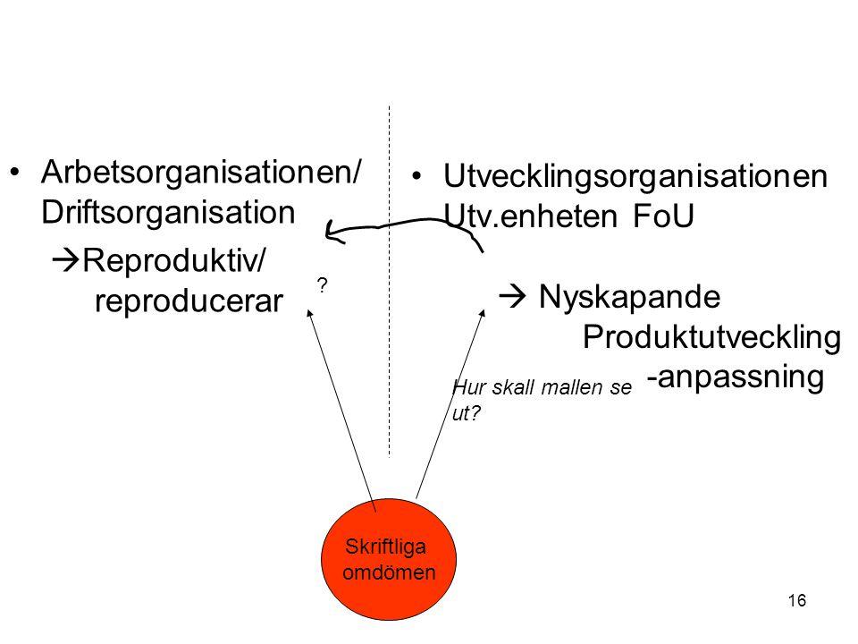 16 Arbetsorganisationen/ Driftsorganisation  Reproduktiv/ reproducerar Utvecklingsorganisationen Utv.enheten FoU  Nyskapande Produktutveckling -anpassning Skriftliga omdömen .