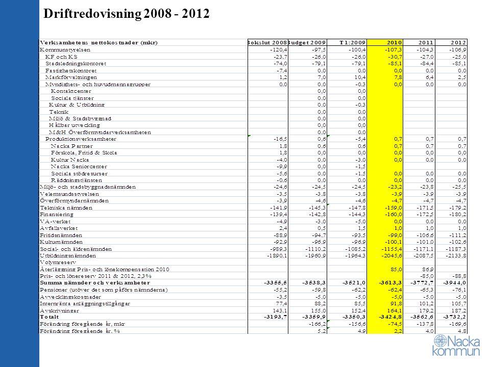 Driftredovisning 2008 - 2012