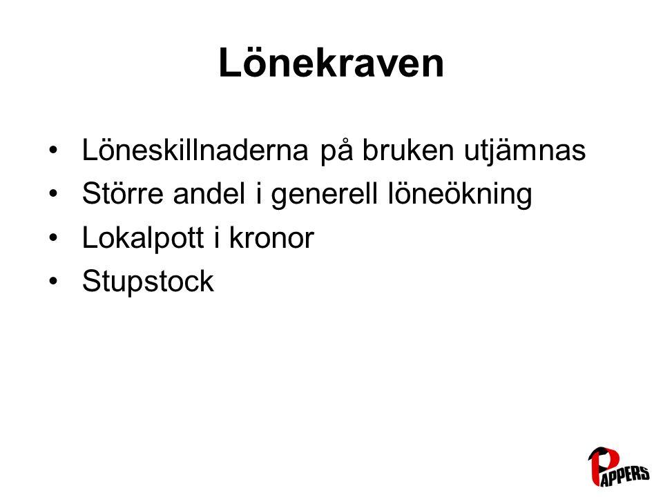 Lönekraven Löneskillnaderna på bruken utjämnas Större andel i generell löneökning Lokalpott i kronor Stupstock