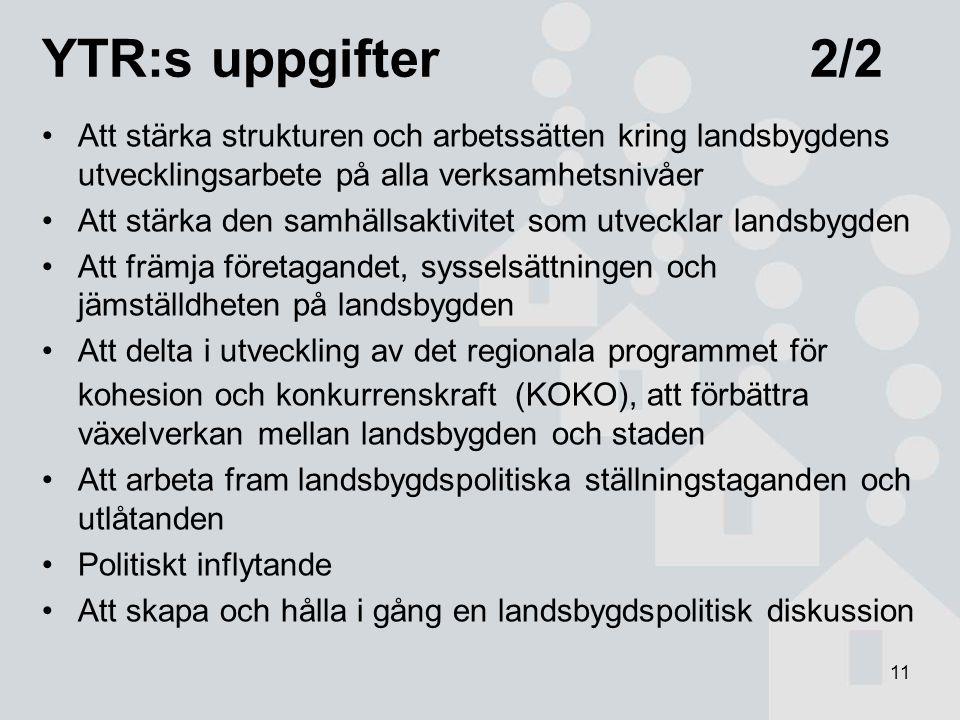 11 YTR:s uppgifter 2/2 Att stärka strukturen och arbetssätten kring landsbygdens utvecklingsarbete på alla verksamhetsnivåer Att stärka den samhällsaktivitet som utvecklar landsbygden Att främja företagandet, sysselsättningen och jämställdheten på landsbygden Att delta i utveckling av det regionala programmet för kohesion och konkurrenskraft (KOKO), att förbättra växelverkan mellan landsbygden och staden Att arbeta fram landsbygdspolitiska ställningstaganden och utlåtanden Politiskt inflytande Att skapa och hålla i gång en landsbygdspolitisk diskussion