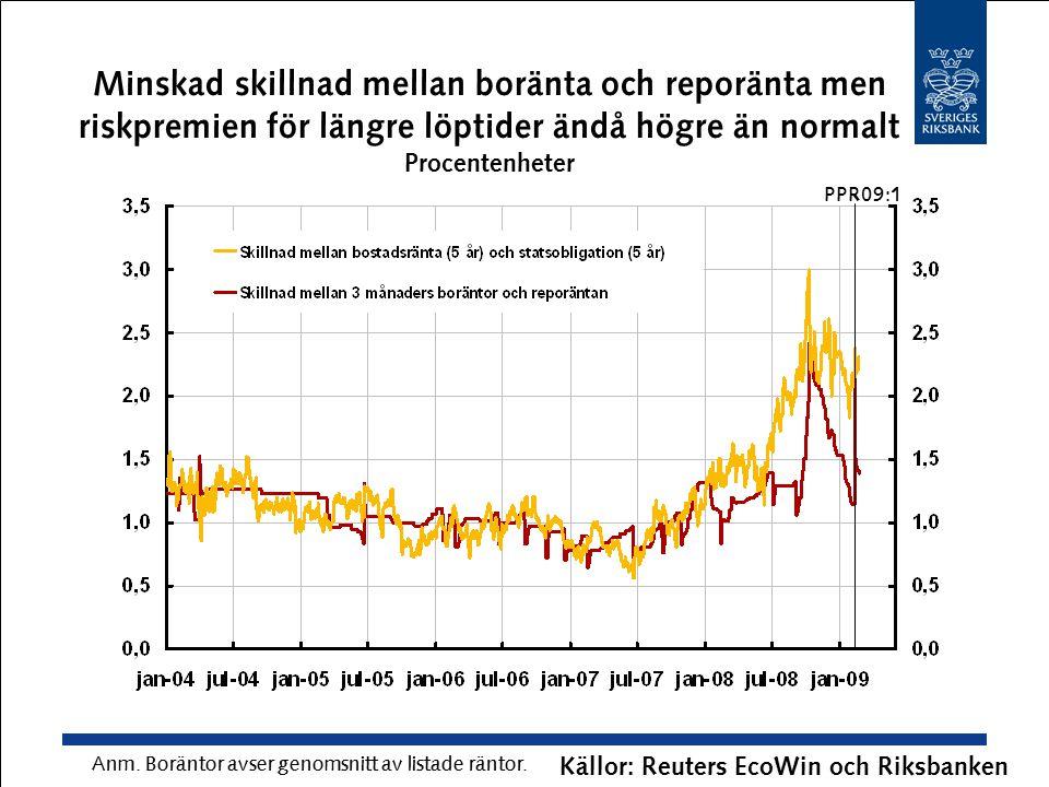 Minskad skillnad mellan boränta och reporänta men riskpremien för längre löptider ändå högre än normalt Procentenheter Källor: Reuters EcoWin och Riksbanken Anm.