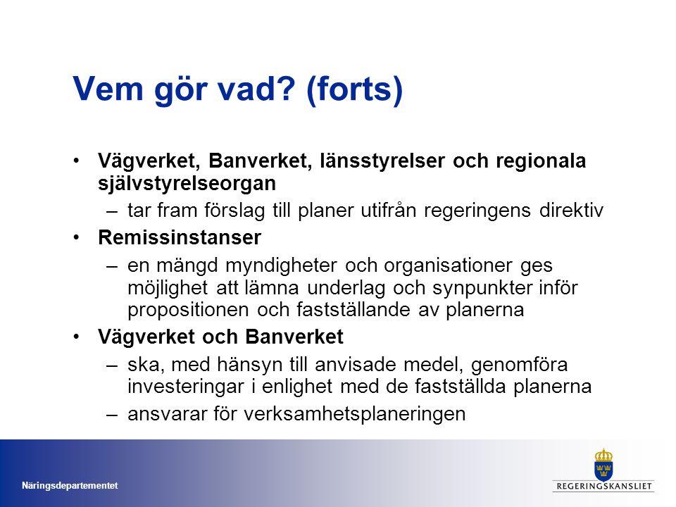 Näringsdepartementet Vem gör vad? (forts) Vägverket, Banverket, länsstyrelser och regionala självstyrelseorgan –tar fram förslag till planer utifrån r